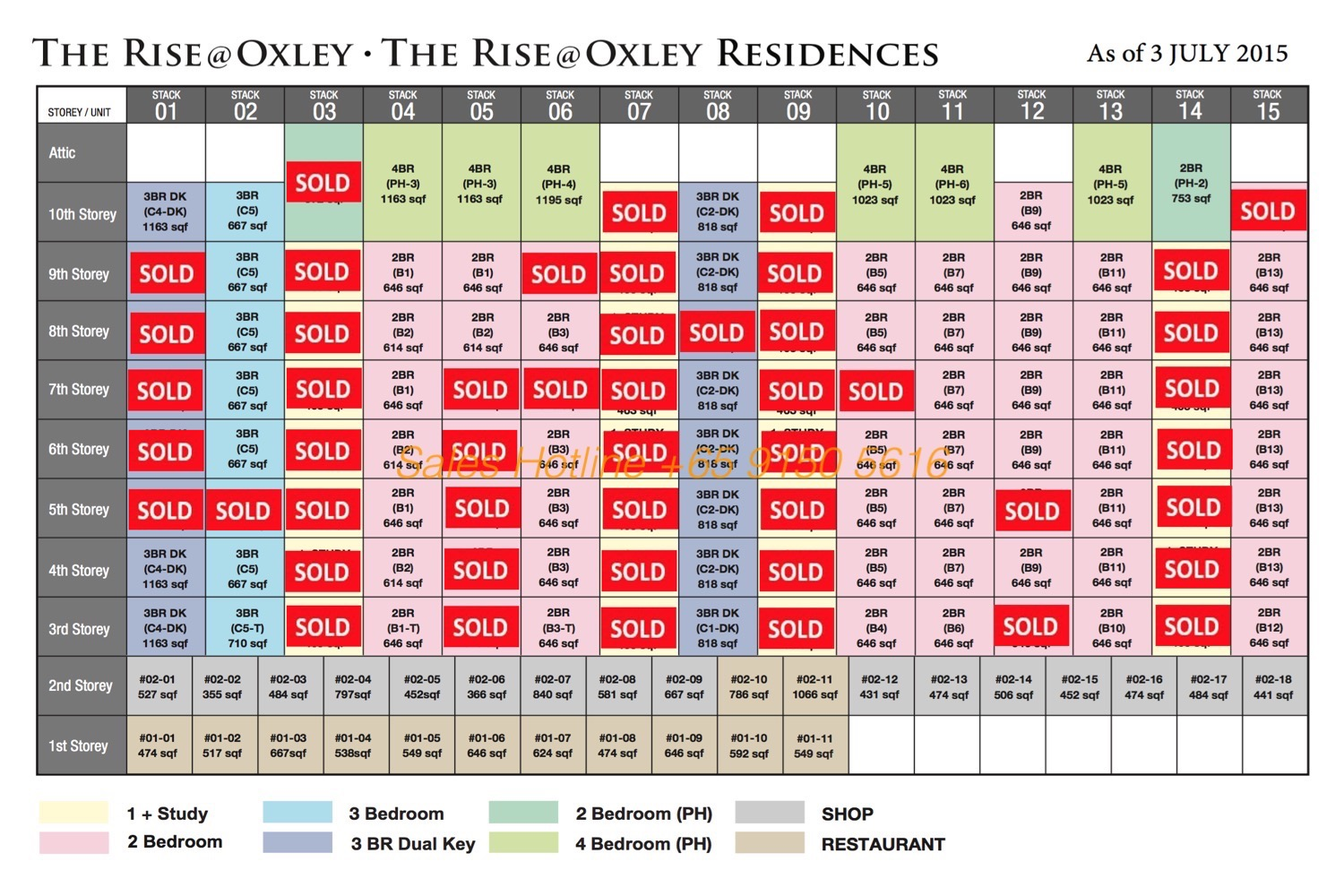 The Rise at Oxley Sales Chart July
